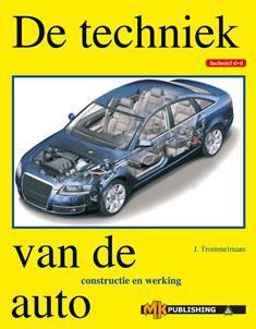 De techniek van de auto